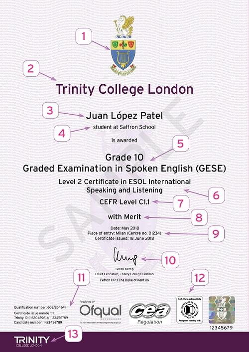 Trinity College London Understanding Trinity Certificates
